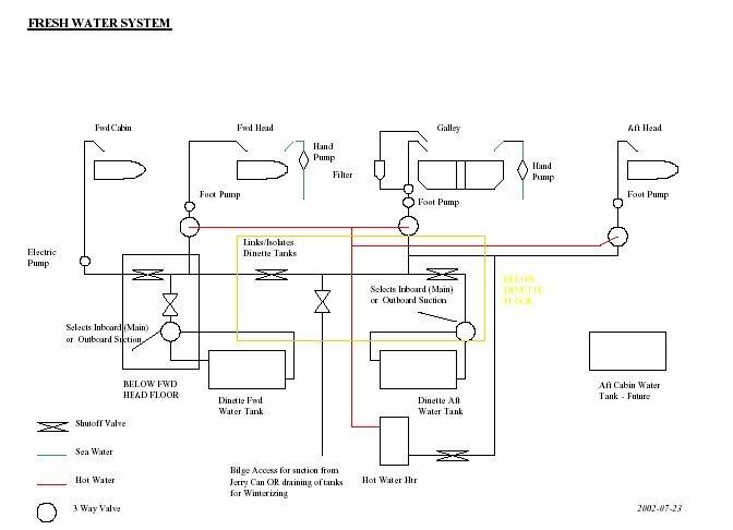 050 - Opportunity - freshwatersystem